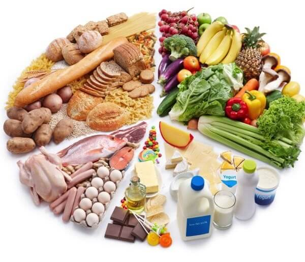 Calorías de  Carnero (carne) cruda | Valor energético de Carnero (carne) cruda